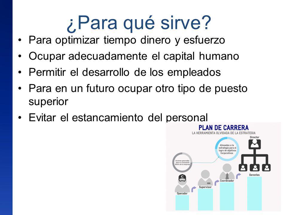 Para optimizar tiempo dinero y esfuerzo Ocupar adecuadamente el capital humano Permitir el desarrollo de los empleados Para en un futuro ocupar otro t