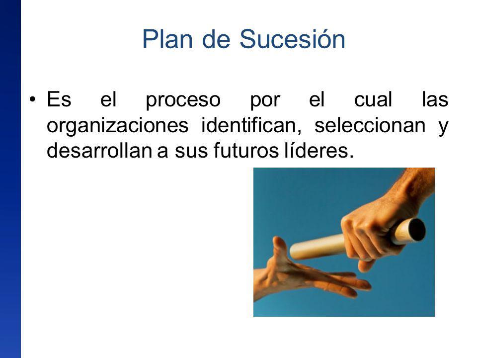 Es el proceso por el cual las organizaciones identifican, seleccionan y desarrollan a sus futuros líderes. Plan de Sucesión
