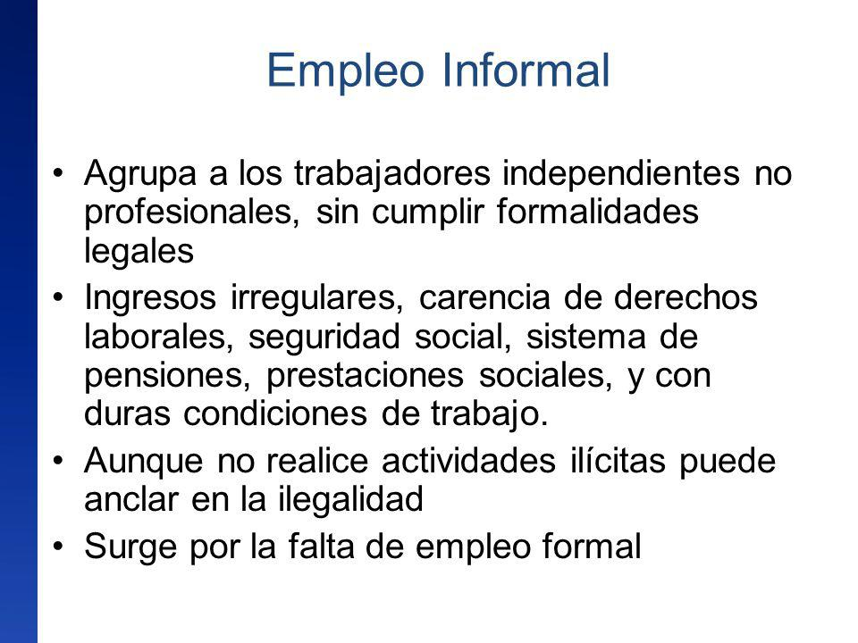 Agrupa a los trabajadores independientes no profesionales, sin cumplir formalidades legales Ingresos irregulares, carencia de derechos laborales, segu