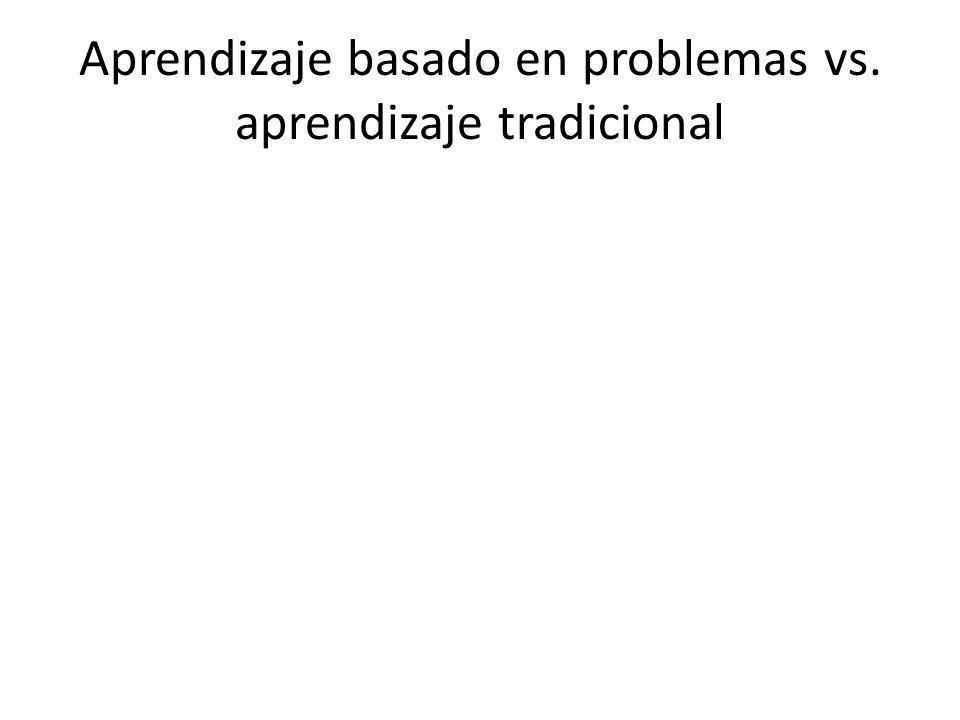 Aprendizaje basado en problemas vs. aprendizaje tradicional