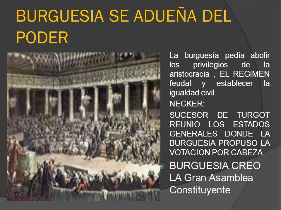 BURGUESIA SE ADUEÑA DEL PODER La burguesía pedía abolir los privilegios de la aristocracia, EL REGIMEN feudal y establecer la igualdad civil. NECKER: