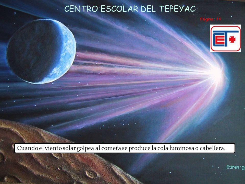 Página : 14 CENTRO ESCOLAR DEL TEPEYAC Cuando el viento solar golpea al cometa se produce la cola luminosa o cabellera.