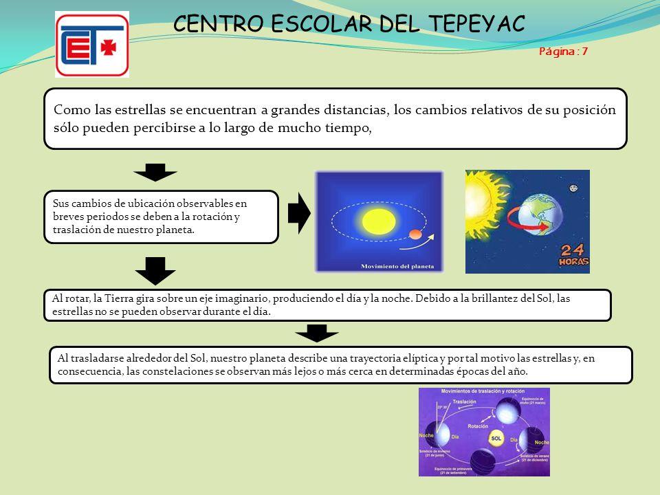 Página : 7 CENTRO ESCOLAR DEL TEPEYAC Sus cambios de ubicación observables en breves periodos se deben a la rotación y traslación de nuestro planeta.