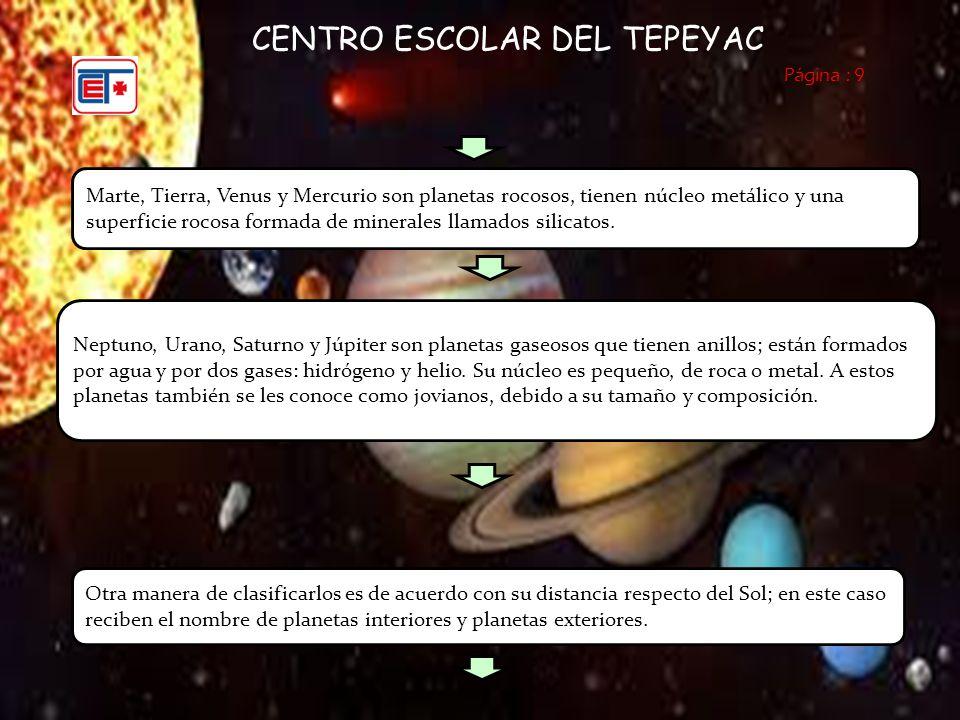 Página : 10 CENTRO ESCOLAR DEL TEPEYAC Los interiores son Mercurio, Venus, Tierra y Marte; y los exteriores, Júpiter, Saturno, Urano y Neptuno.