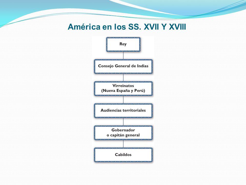 América en los SS. XVII Y XVIII