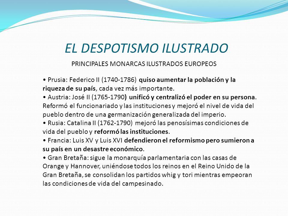 ESPAÑA EN EL SIGLO XVIII.