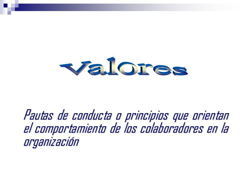 Pautas de conducta o principios que orientan el comportamiento de los colaboradores en la organización