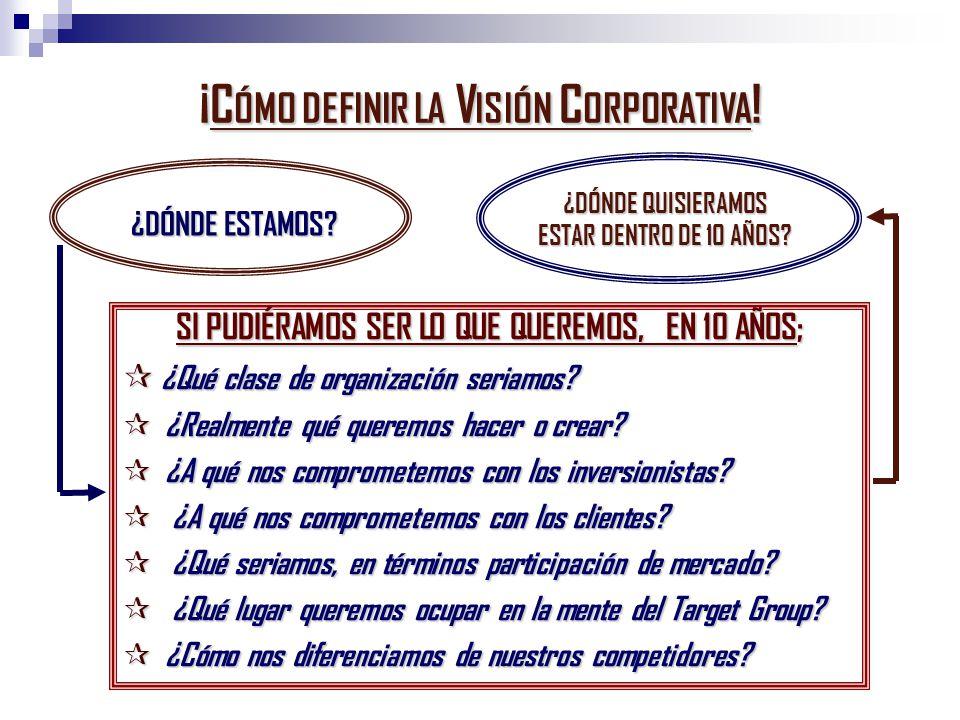Encabezar el Top of mind de Latinoamérica; trabajaremos para que alcancemos el 55% del Share of market; seguiremos trabajando para conservar el 100% de Conocimiento Total en base a una cultura del esfuerzo y a un sueño que impulsa la acción de cada uno de nuestros integrantes; un sueño llamado Cliente satisfecho.