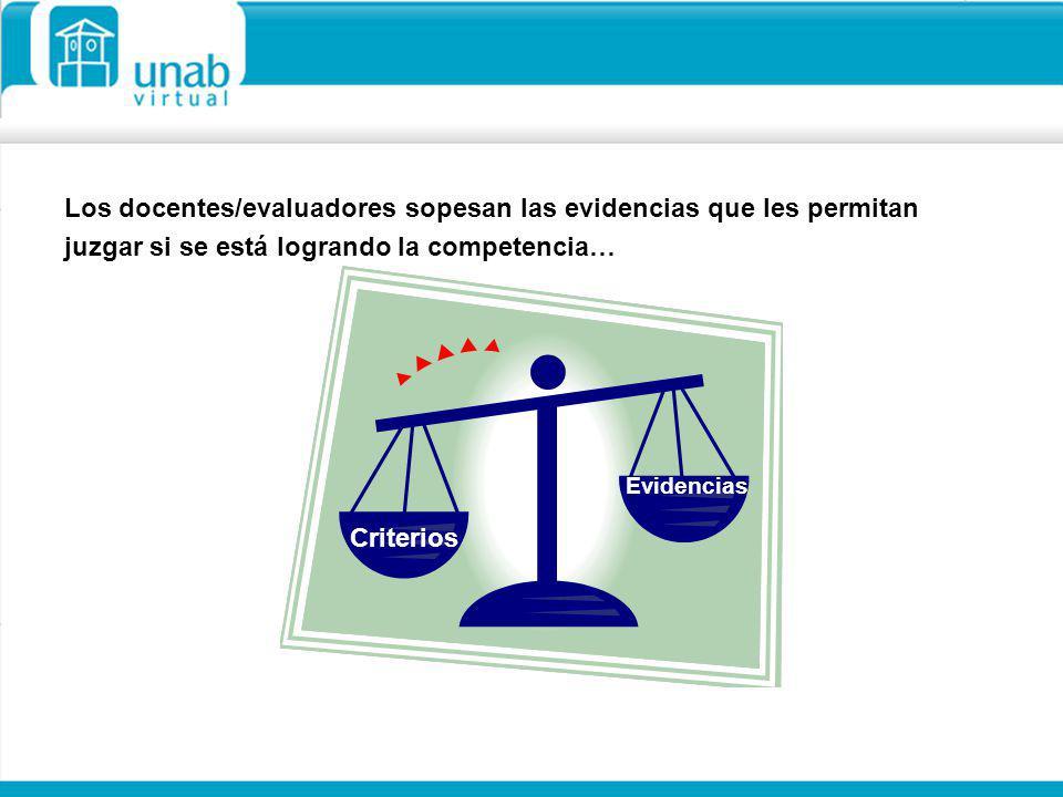 Los docentes/evaluadores sopesan las evidencias que les permitan juzgar si se está logrando la competencia… Criterios Evidencias