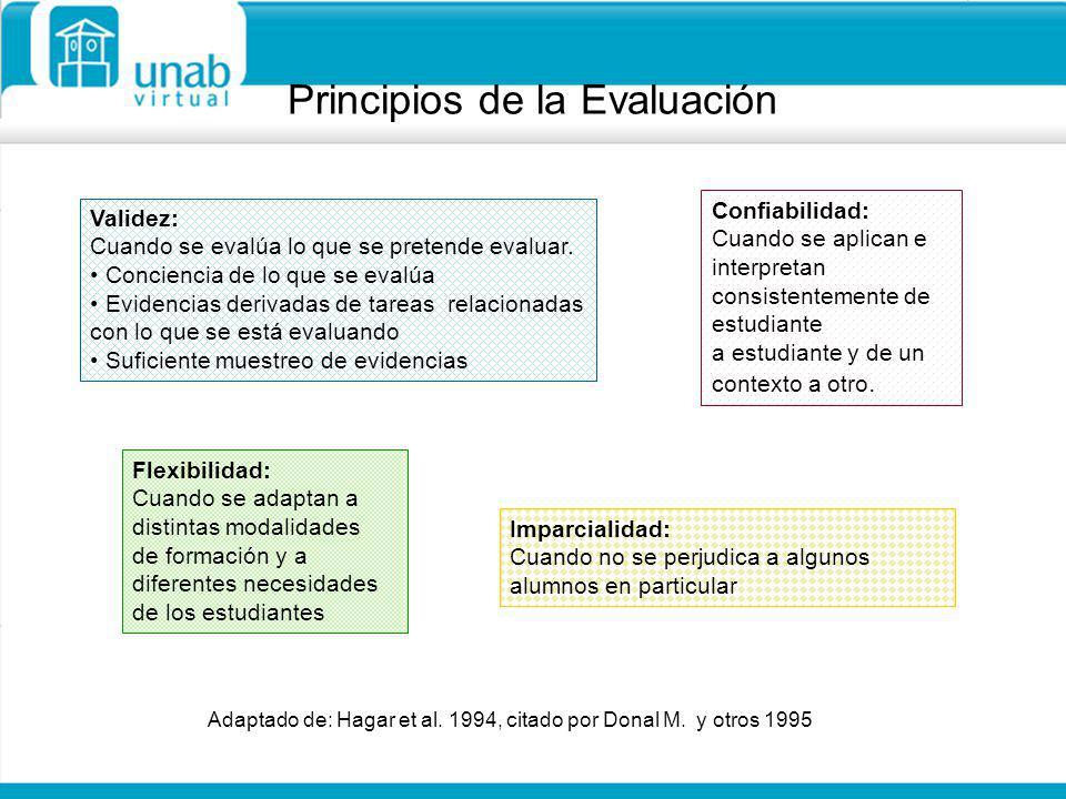 Principios de la Evaluación Validez: Cuando se evalúa lo que se pretende evaluar. Conciencia de lo que se evalúa Evidencias derivadas de tareas relaci