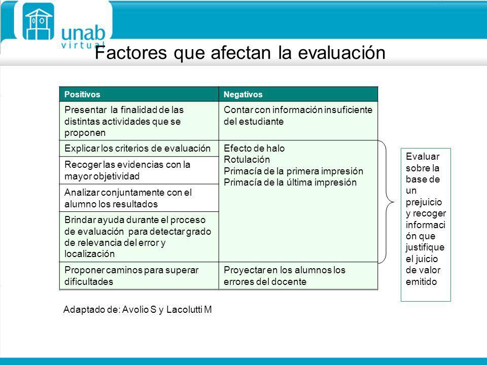 Factores que afectan la evaluación Evaluar sobre la base de un prejuicio y recoger informaci ón que justifique el juicio de valor emitido PositivosNeg