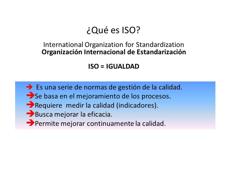 ¿Qué es ISO? International Organization for Standardization Organización Internacional de Estandarización ISO = IGUALDAD Es una serie de normas de ges