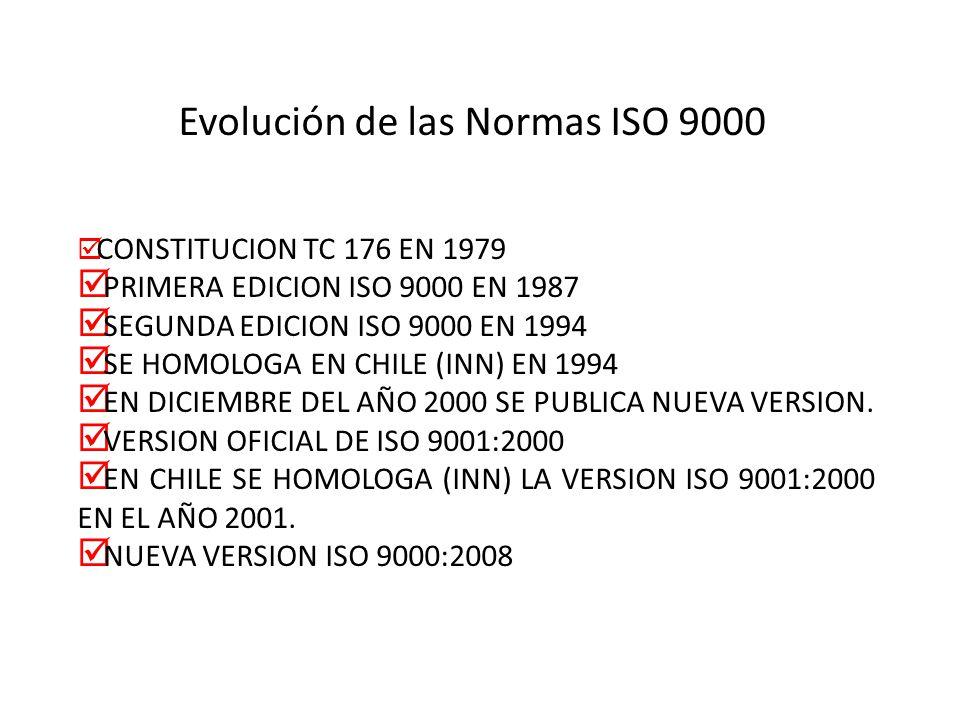 Evolución de las Normas ISO 9000 CONSTITUCION TC 176 EN 1979 PRIMERA EDICION ISO 9000 EN 1987 SEGUNDA EDICION ISO 9000 EN 1994 SE HOMOLOGA EN CHILE (I