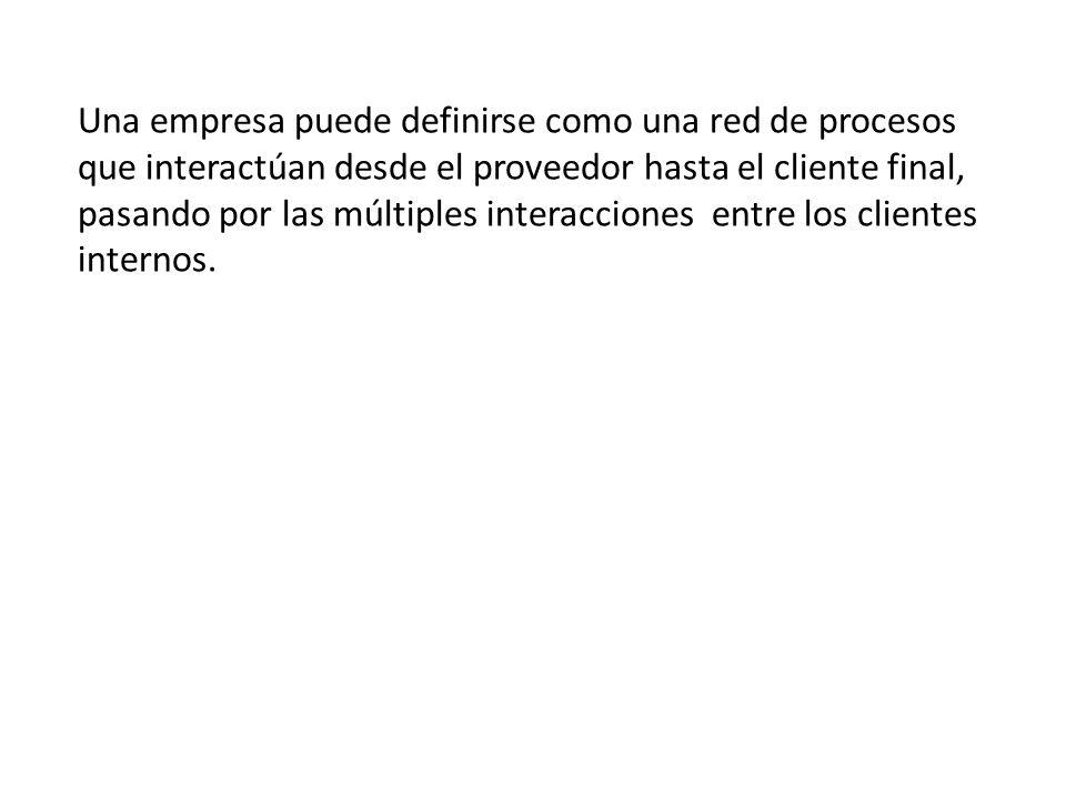 Una empresa puede definirse como una red de procesos que interactúan desde el proveedor hasta el cliente final, pasando por las múltiples interaccione