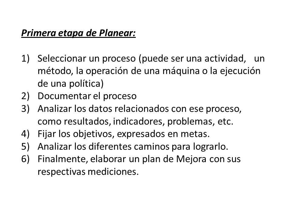Primera etapa de Planear: 1)Seleccionar un proceso (puede ser una actividad, un método, la operación de una máquina o la ejecución de una política) 2)