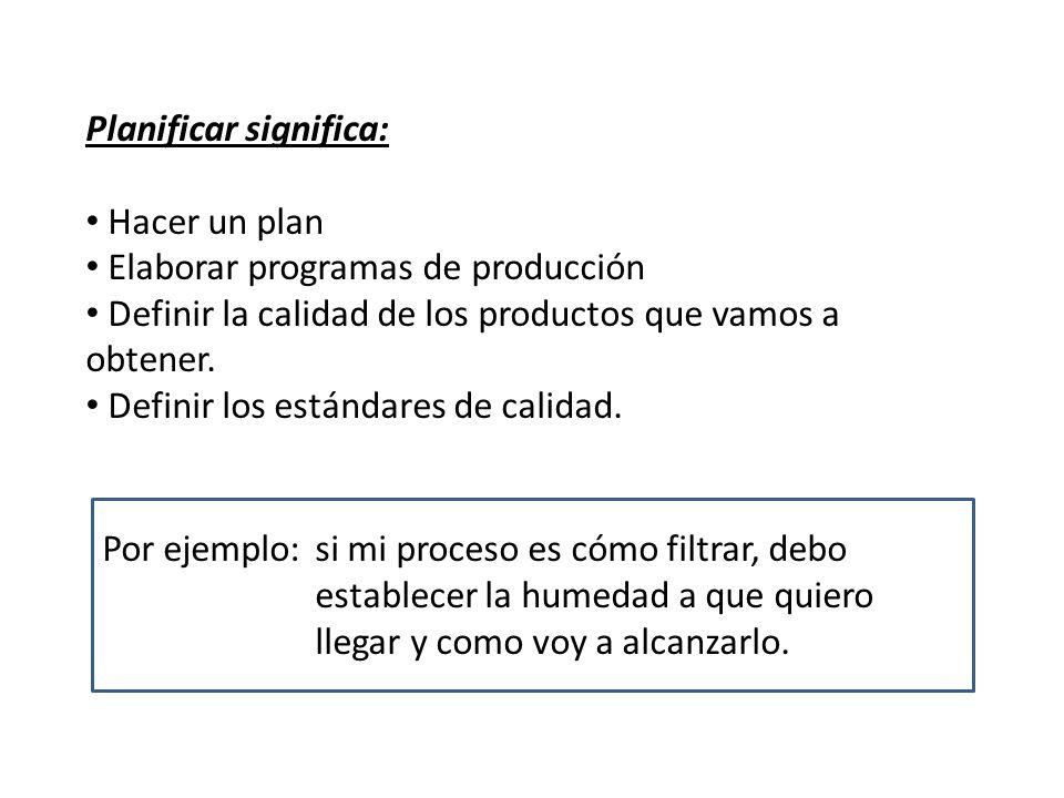 Planificar significa: Hacer un plan Elaborar programas de producción Definir la calidad de los productos que vamos a obtener. Definir los estándares d