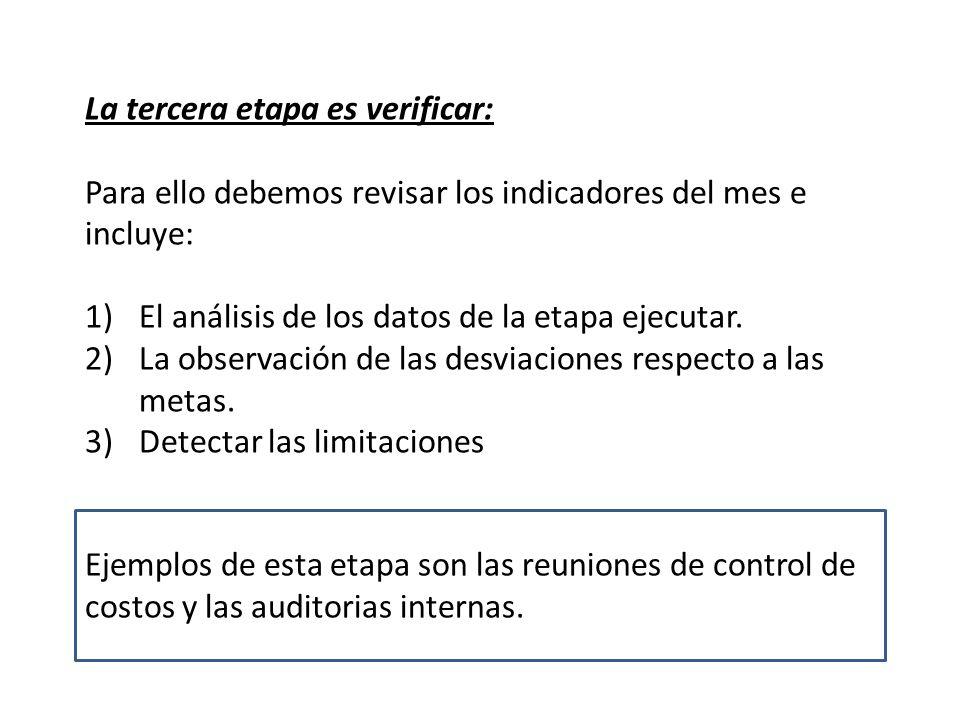 La tercera etapa es verificar: Para ello debemos revisar los indicadores del mes e incluye: 1)El análisis de los datos de la etapa ejecutar. 2)La obse