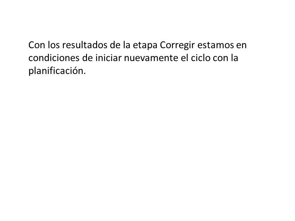 Con los resultados de la etapa Corregir estamos en condiciones de iniciar nuevamente el ciclo con la planificación.