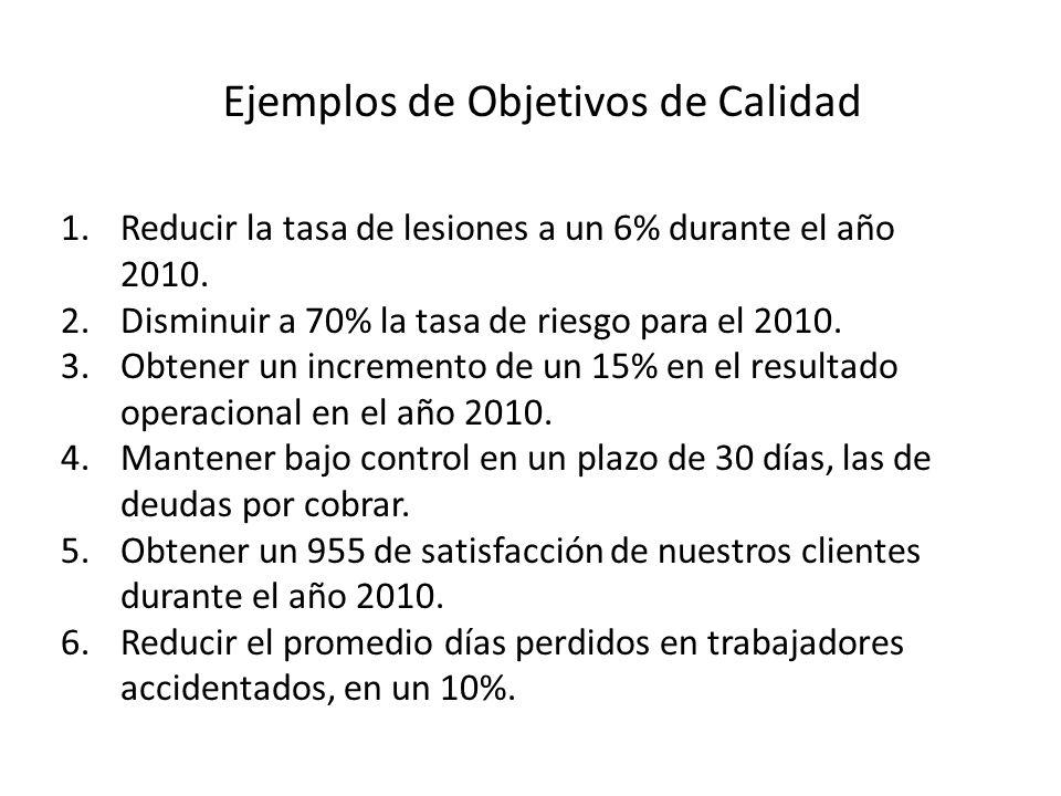 Ejemplos de Objetivos de Calidad 1.Reducir la tasa de lesiones a un 6% durante el año 2010. 2.Disminuir a 70% la tasa de riesgo para el 2010. 3.Obtene