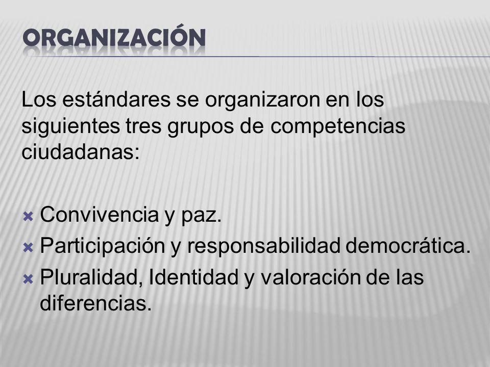Los estándares se organizaron en los siguientes tres grupos de competencias ciudadanas: Convivencia y paz. Participación y responsabilidad democrática