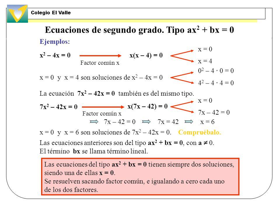 Ecuaciones de segundo grado. Tipo ax 2 + c = 0 Ejemplos: x 2 – 16 = 0 3x 2 = 243 también es del mismo tipo. 3x 2 = 243 es equivalente a 3x 2 – 243 = 0