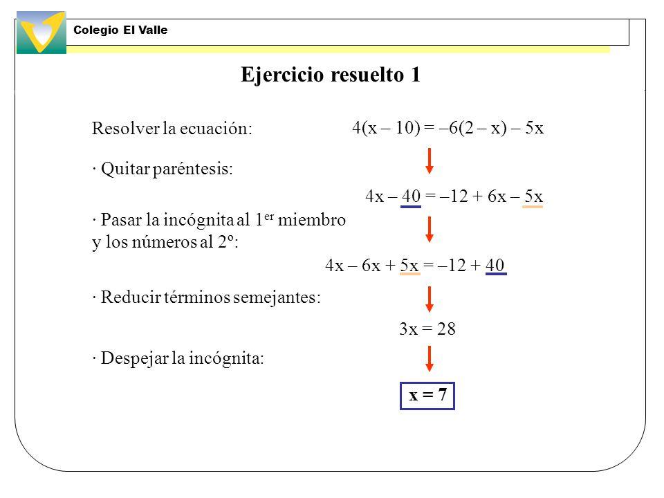 Ejercicio resuelto 1 Resolver la ecuación: 4(x – 10) = –6(2 – x) – 5x · Quitar paréntesis: · Pasar la incógnita al 1 er miembro y los números al 2º: · Reducir términos semejantes: 4x – 40 = –12 + 6x – 5x 4x – 6x + 5x = –12 + 40 3x = 28 · Despejar la incógnita: x = 7 Colegio El Valle