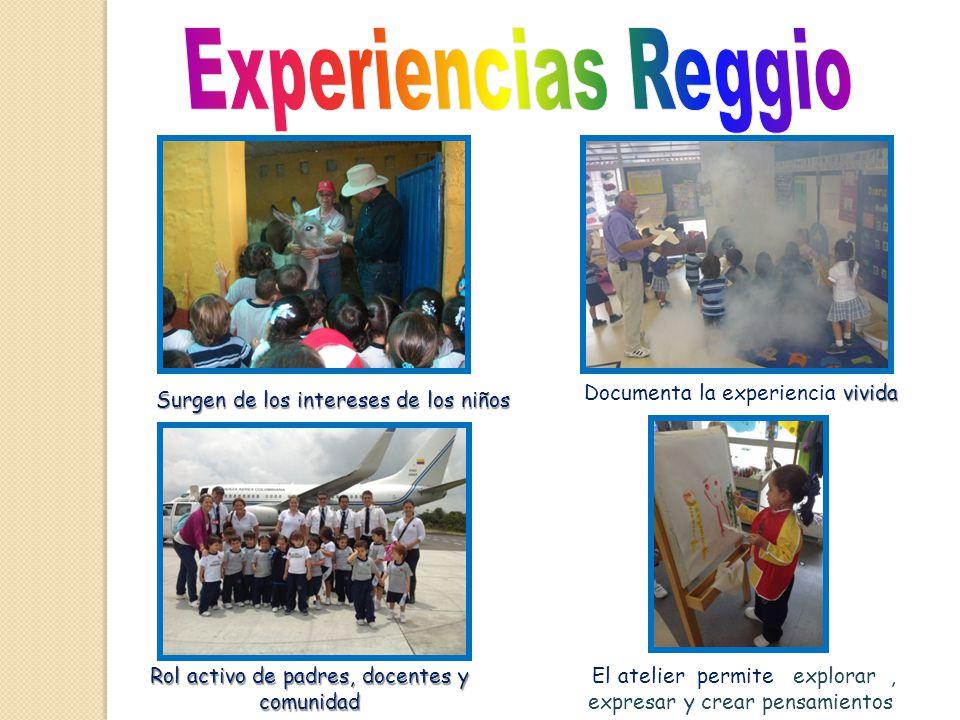 vivida Documenta la experiencia vivida El atelier permite explorar, expresar y crear pensamientos Rol activo de padres, docentes y comunidad Surgen de