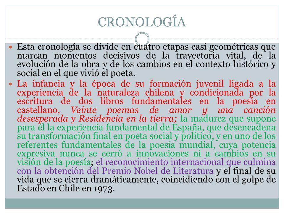 1904 - 1923 Época muy vinculada al paisaje del sur de Chile, desde su nacimiento en Parral y su educación en Temuco.