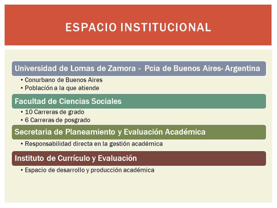 Universidad de Lomas de Zamora - Pcia de Buenos Aires- Argentina Conurbano de Buenos Aires Población a la que atiende Facultad de Ciencias Sociales 10