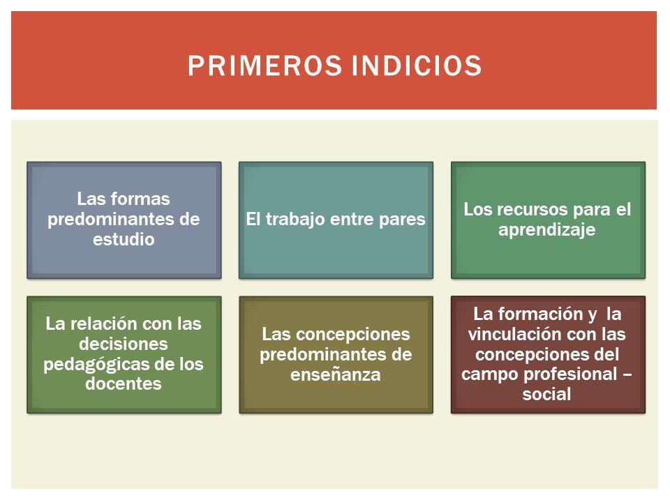 Las formas predominantes de estudio El trabajo entre pares Los recursos para el aprendizaje La relación con las decisiones pedagógicas de los docentes