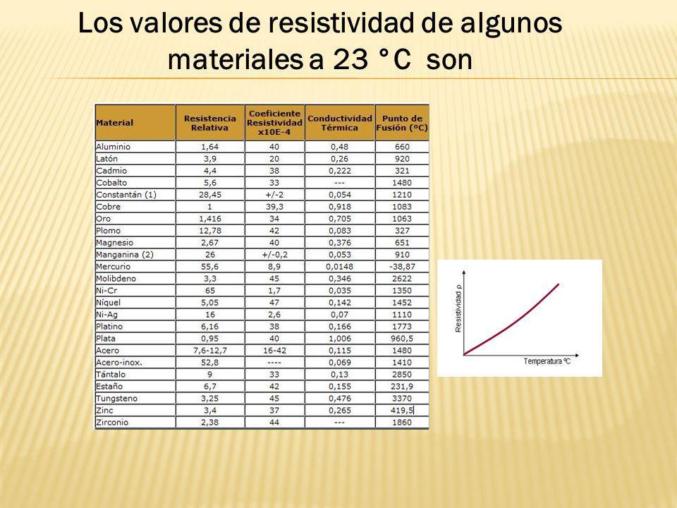 Los valores de resistividad de algunos materiales a 23 °C son