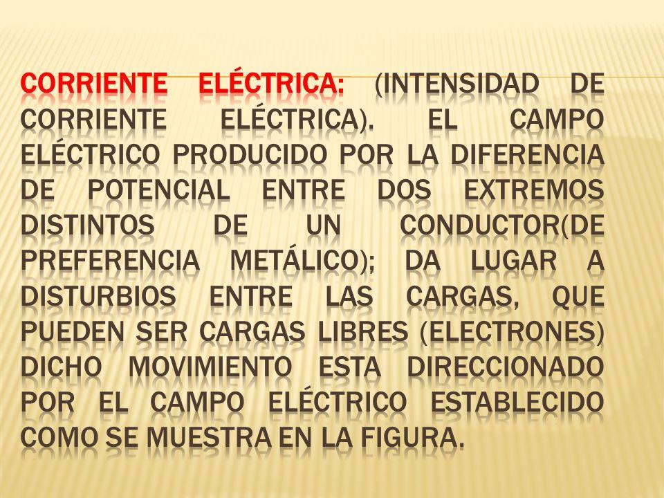 Como en el cobre hay una gran cantidad de electrones libres, aceleran desde el punto de menor voltaje (-) hacia el punto de mayor voltaje (+), estableciéndose en el alambre una corriente eléctrica.