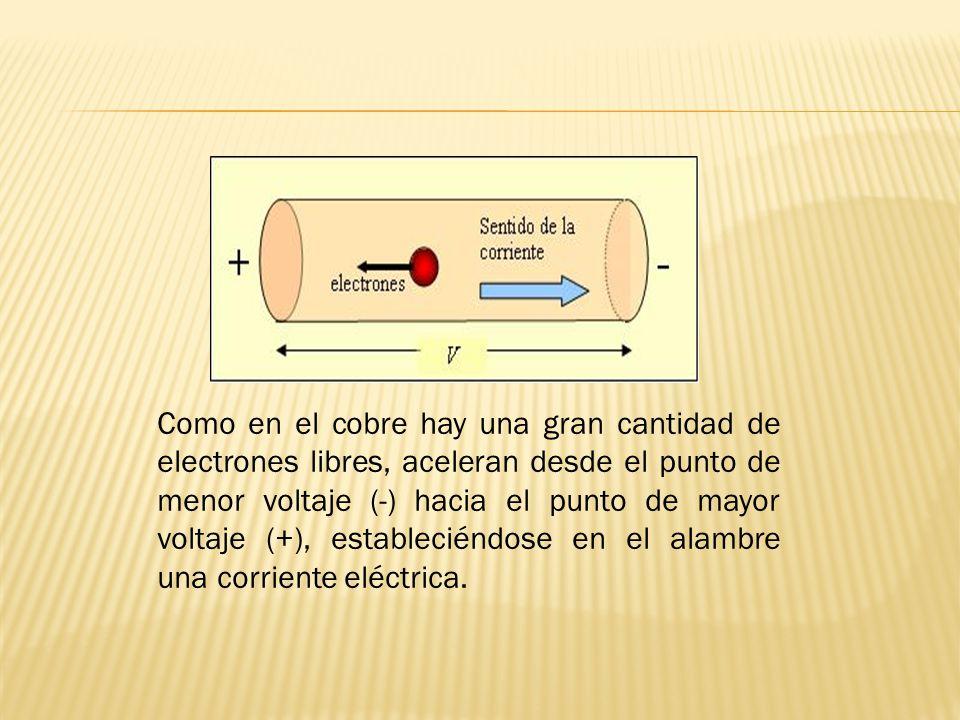Como en el cobre hay una gran cantidad de electrones libres, aceleran desde el punto de menor voltaje (-) hacia el punto de mayor voltaje (+), estable