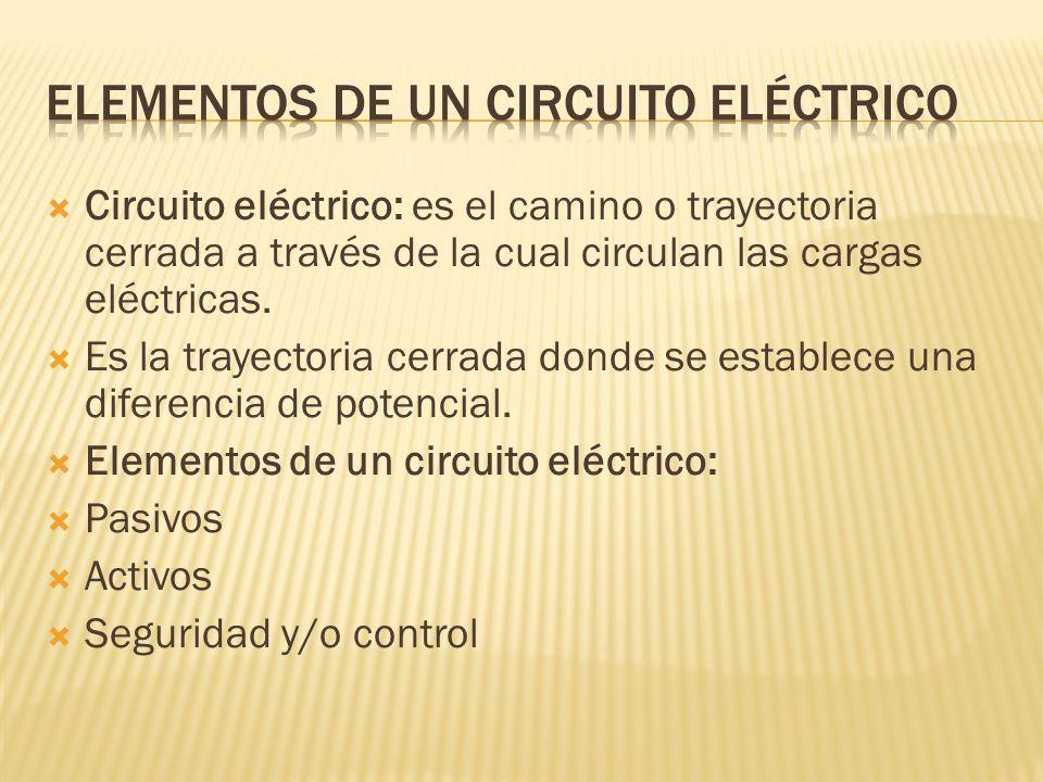 Circuito eléctrico: es el camino o trayectoria cerrada a través de la cual circulan las cargas eléctricas. Es la trayectoria cerrada donde se establec