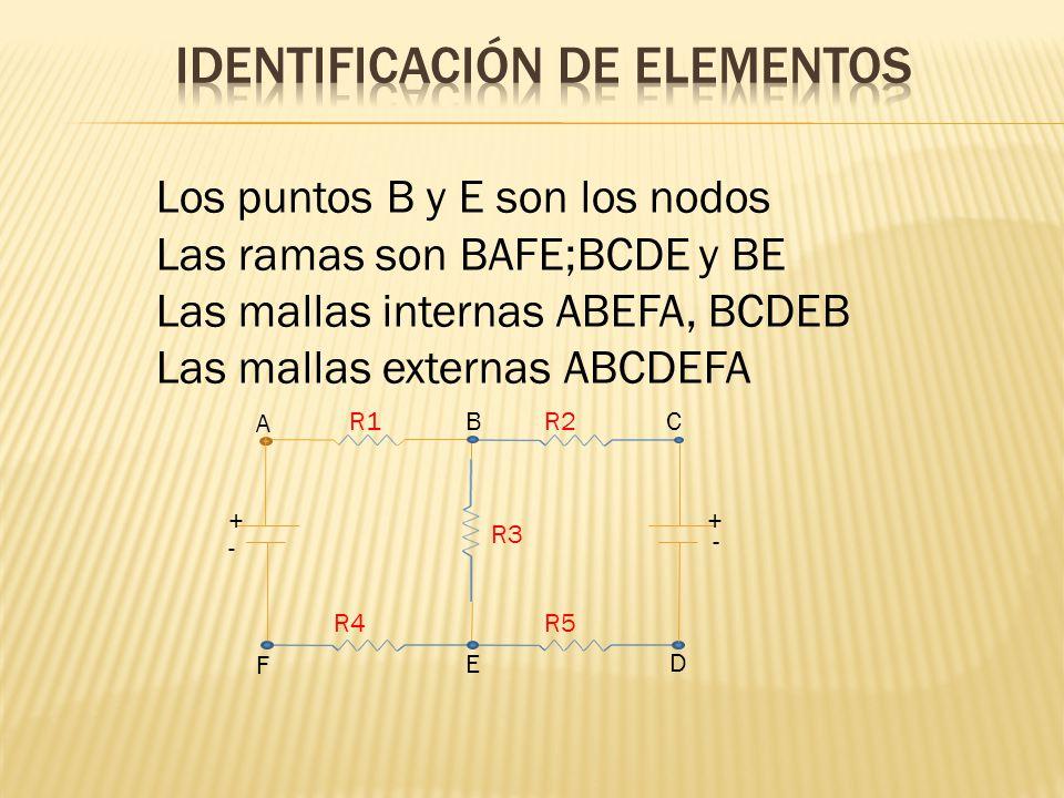 R1R2 A BC Los puntos B y E son los nodos Las ramas son BAFE;BCDE y BE Las mallas internas ABEFA, BCDEB Las mallas externas ABCDEFA R3 R4R5 + - + - D E