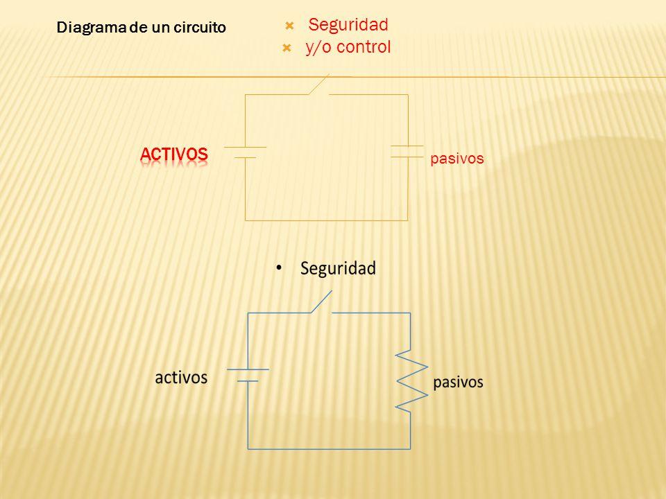 Seguridad y/o control pasivos Diagrama de un circuito