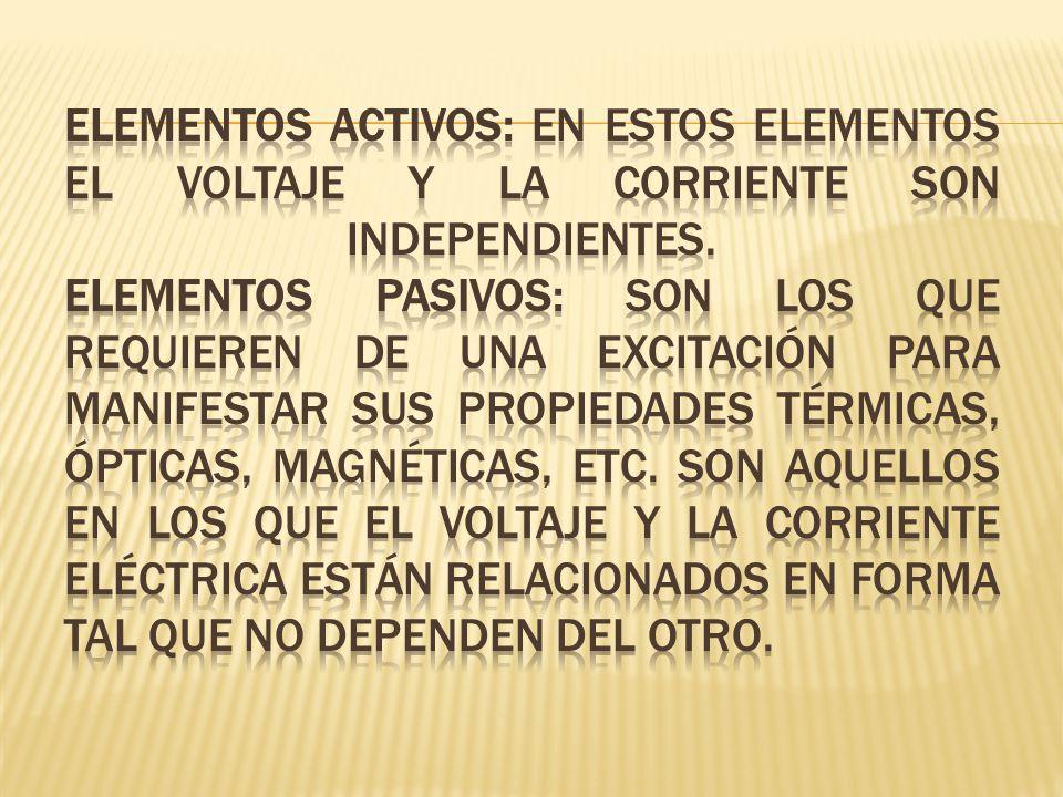 Elementos pasivos: Resistencias (R) Conductores Capacitores (C) Bobinas (L)