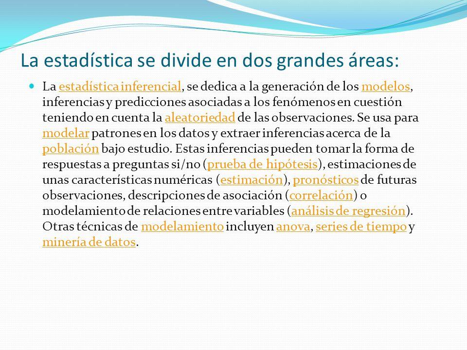 La estadística inferencial, se dedica a la generación de los modelos, inferencias y predicciones asociadas a los fenómenos en cuestión teniendo en cue