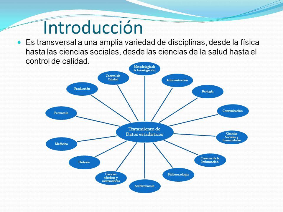 Introducción Es transversal a una amplia variedad de disciplinas, desde la física hasta las ciencias sociales, desde las ciencias de la salud hasta el
