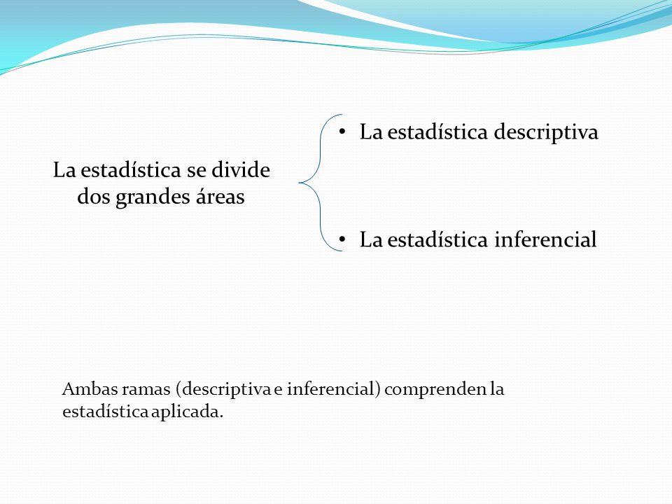 La estadística descriptiva La estadística inferencial La estadística se divide dos grandes áreas Ambas ramas (descriptiva e inferencial) comprenden la