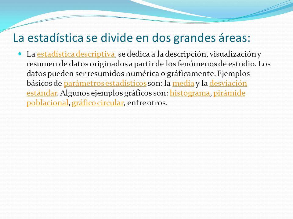 La estadística descriptiva, se dedica a la descripción, visualización y resumen de datos originados a partir de los fenómenos de estudio. Los datos pu