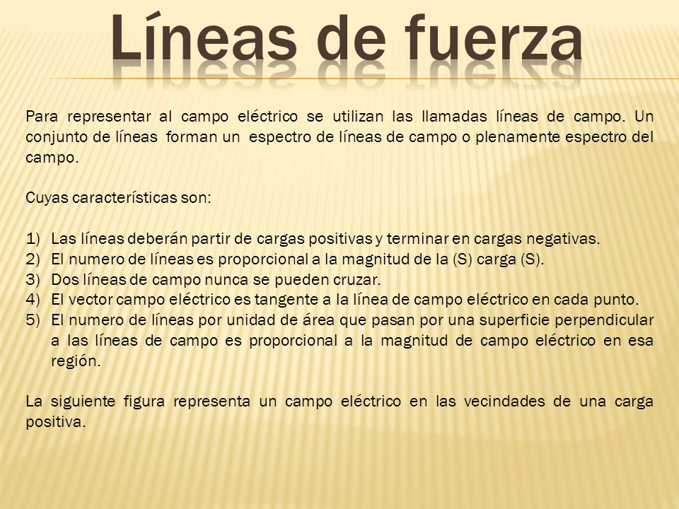 Para representar al campo eléctrico se utilizan las llamadas líneas de campo. Un conjunto de líneas forman un espectro de líneas de campo o plenamente