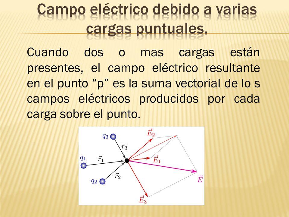 Cuando dos o mas cargas están presentes, el campo eléctrico resultante en el punto p es la suma vectorial de lo s campos eléctricos producidos por cada carga sobre el punto.
