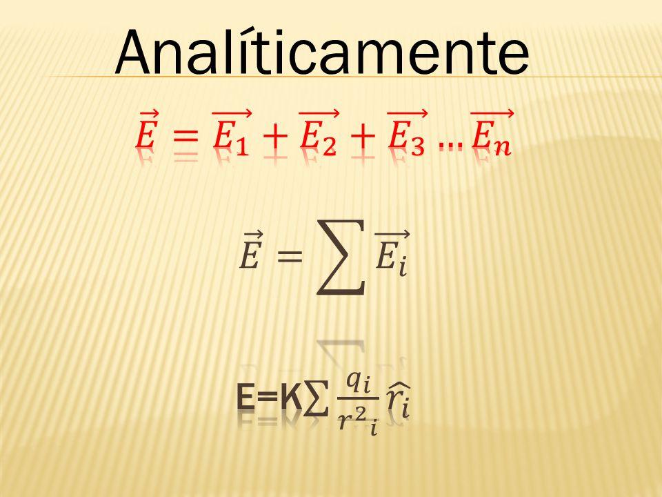 Analíticamente