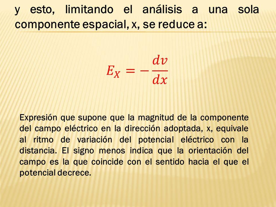 y esto, limitando el análisis a una sola componente espacial, x, se reduce a: Expresión que supone que la magnitud de la componente del campo eléctrico en la dirección adoptada, x, equivale al ritmo de variación del potencial eléctrico con la distancia.