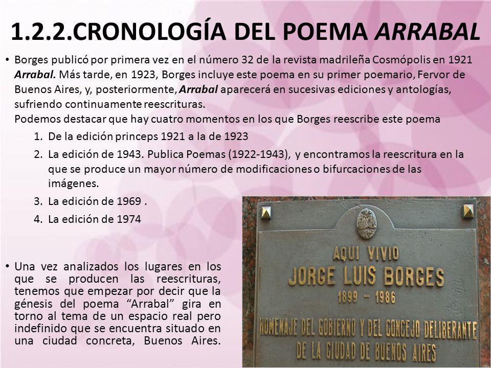 1.2.2.CRONOLOGÍA DEL POEMA ARRABAL Borges publicó por primera vez en el número 32 de la revista madrileña Cosmópolis en 1921 Arrabal. Más tarde, en 19