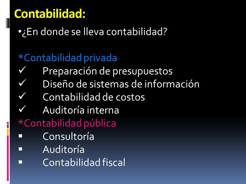 Contabilidad: ¿En donde se lleva contabilidad? *Contabilidad privada Preparación de presupuestos Diseño de sistemas de información Contabilidad de cos