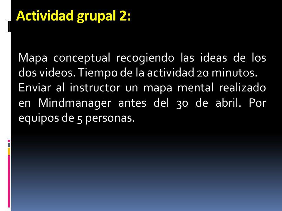 Actividad grupal 2: Mapa conceptual recogiendo las ideas de los dos videos. Tiempo de la actividad 20 minutos. Enviar al instructor un mapa mental rea