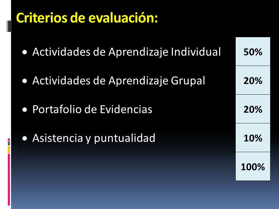 Criterios de evaluación: Actividades de Aprendizaje Individual 50% Actividades de Aprendizaje Grupal 20% Portafolio de Evidencias 20% Asistencia y pun