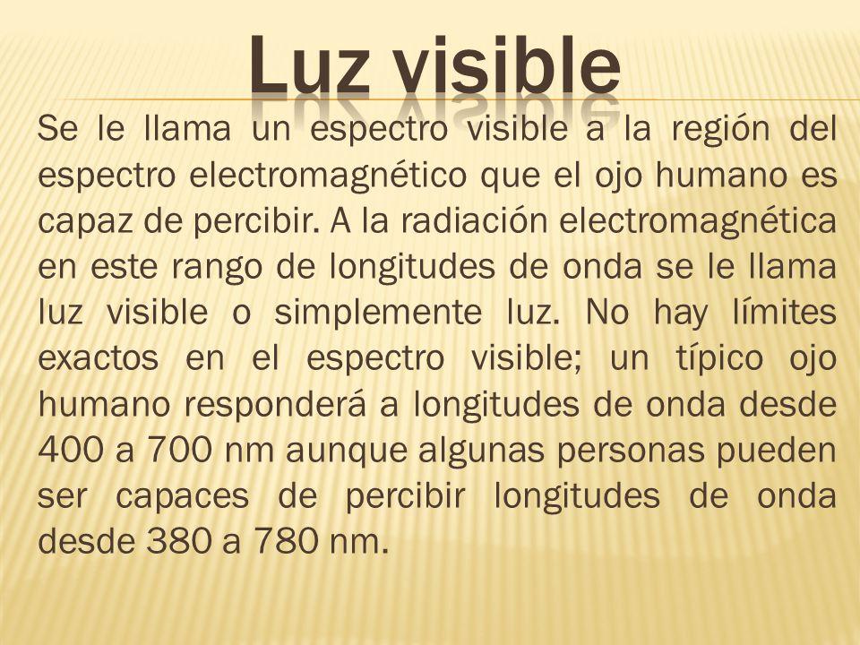 Se le llama un espectro visible a la región del espectro electromagnético que el ojo humano es capaz de percibir. A la radiación electromagnética en e